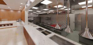 Risk Assessment in Commercial Kitchen